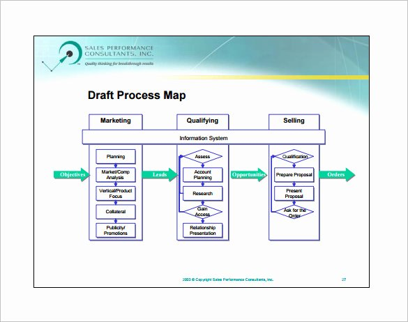 10 Process Flow Chart Template Free Sample Example