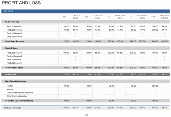 10 Profit and Loss Templates Excel Templates