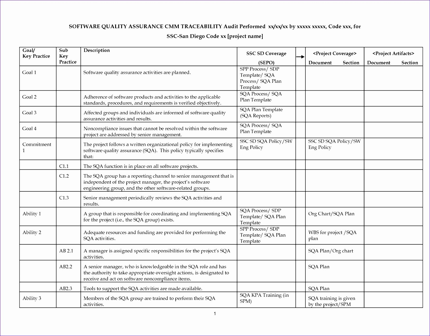 10 Quality Control Plan Template Excel Exceltemplates