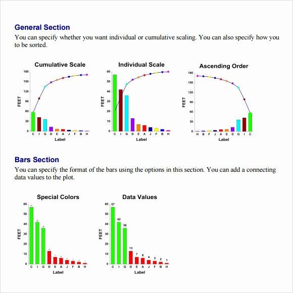 10 Sample Pareto Charts