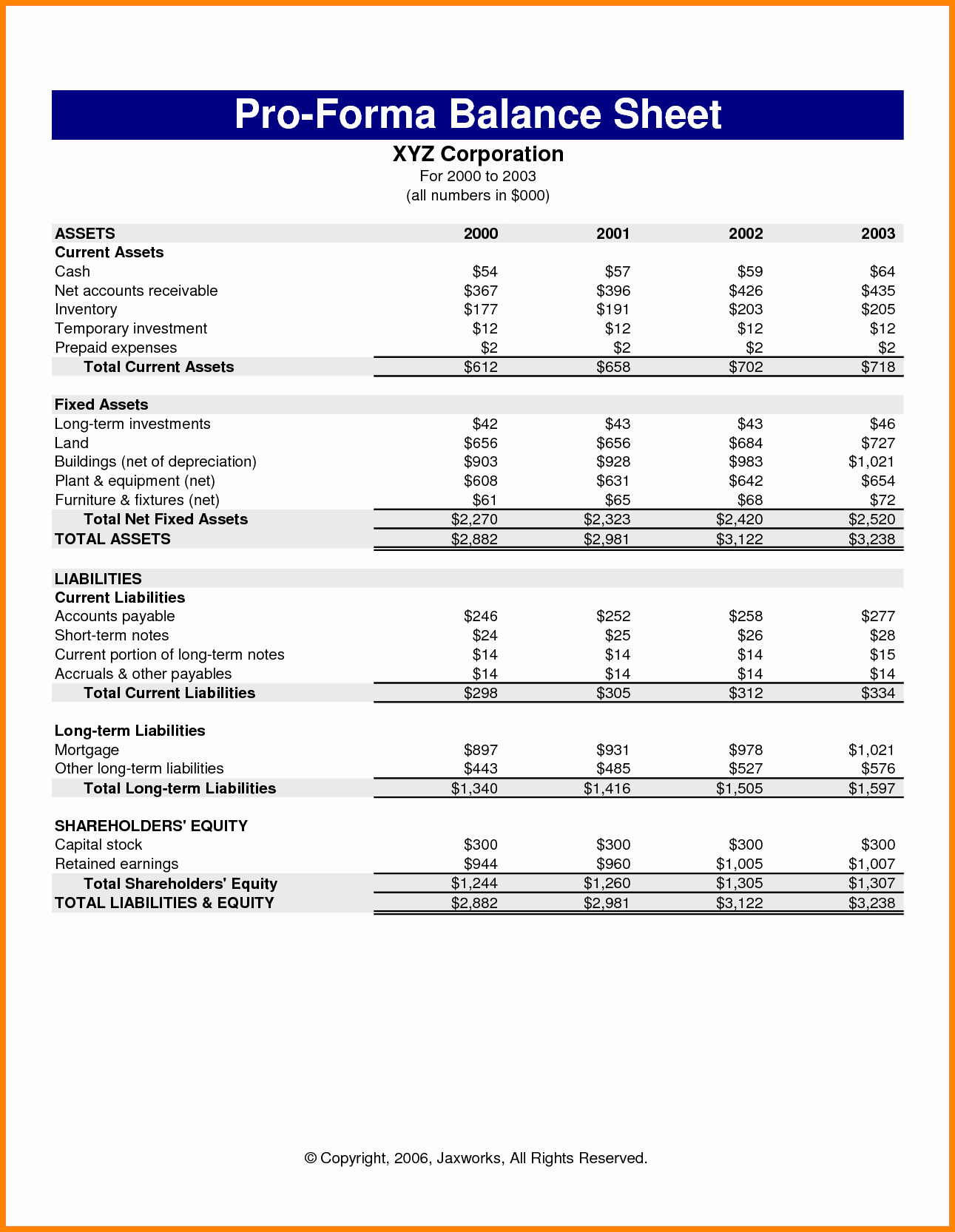 10 Sample Pro forma Financial Statements