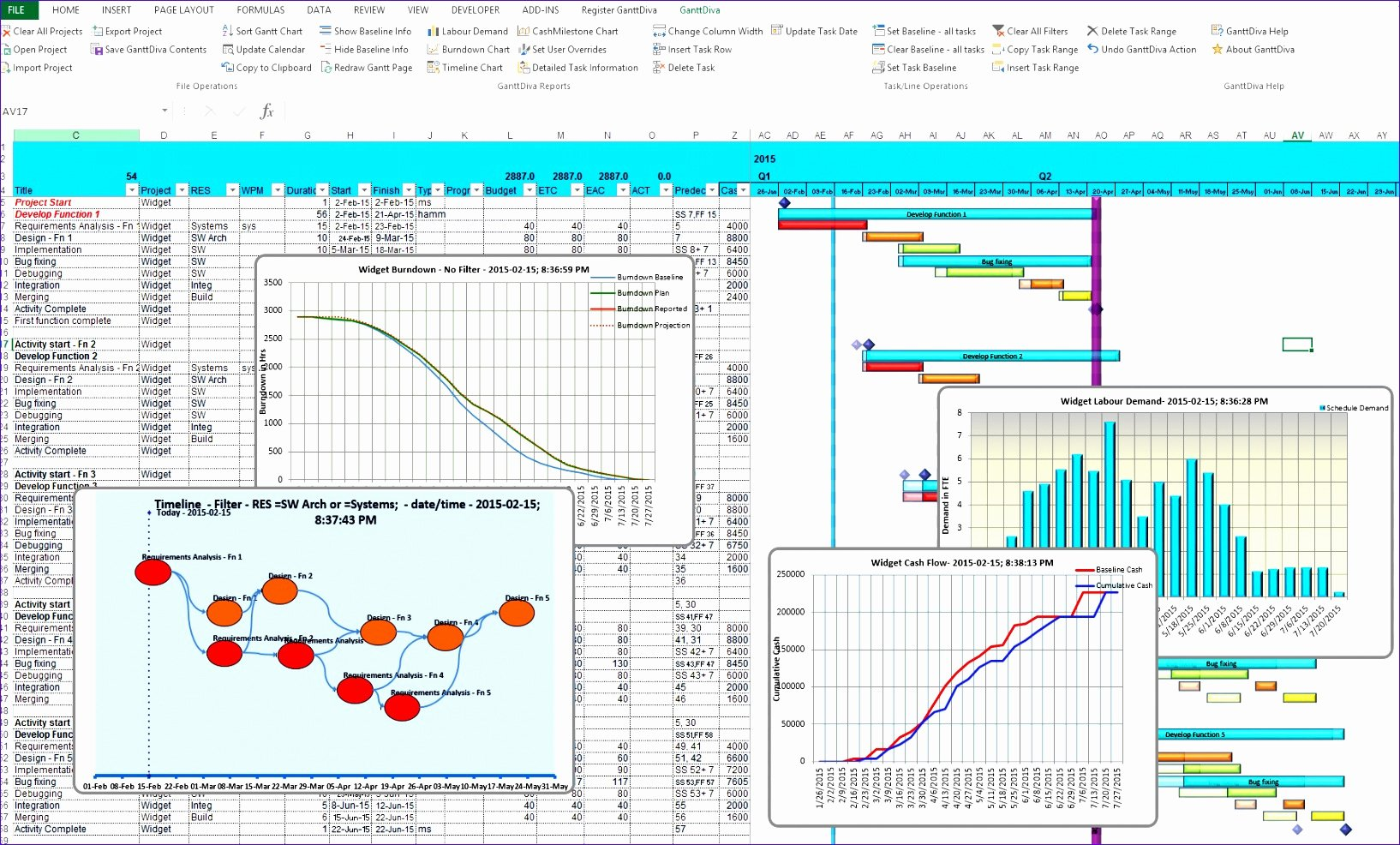 10 Simple Excel Gantt Chart Template Free Exceltemplates