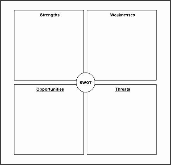 10 Swot Analysis Template Printable Sampletemplatess