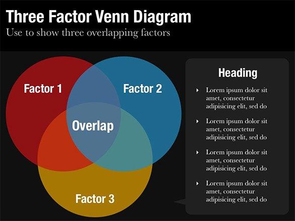10 Venn Diagram Powerpoint Templates – Free Sample