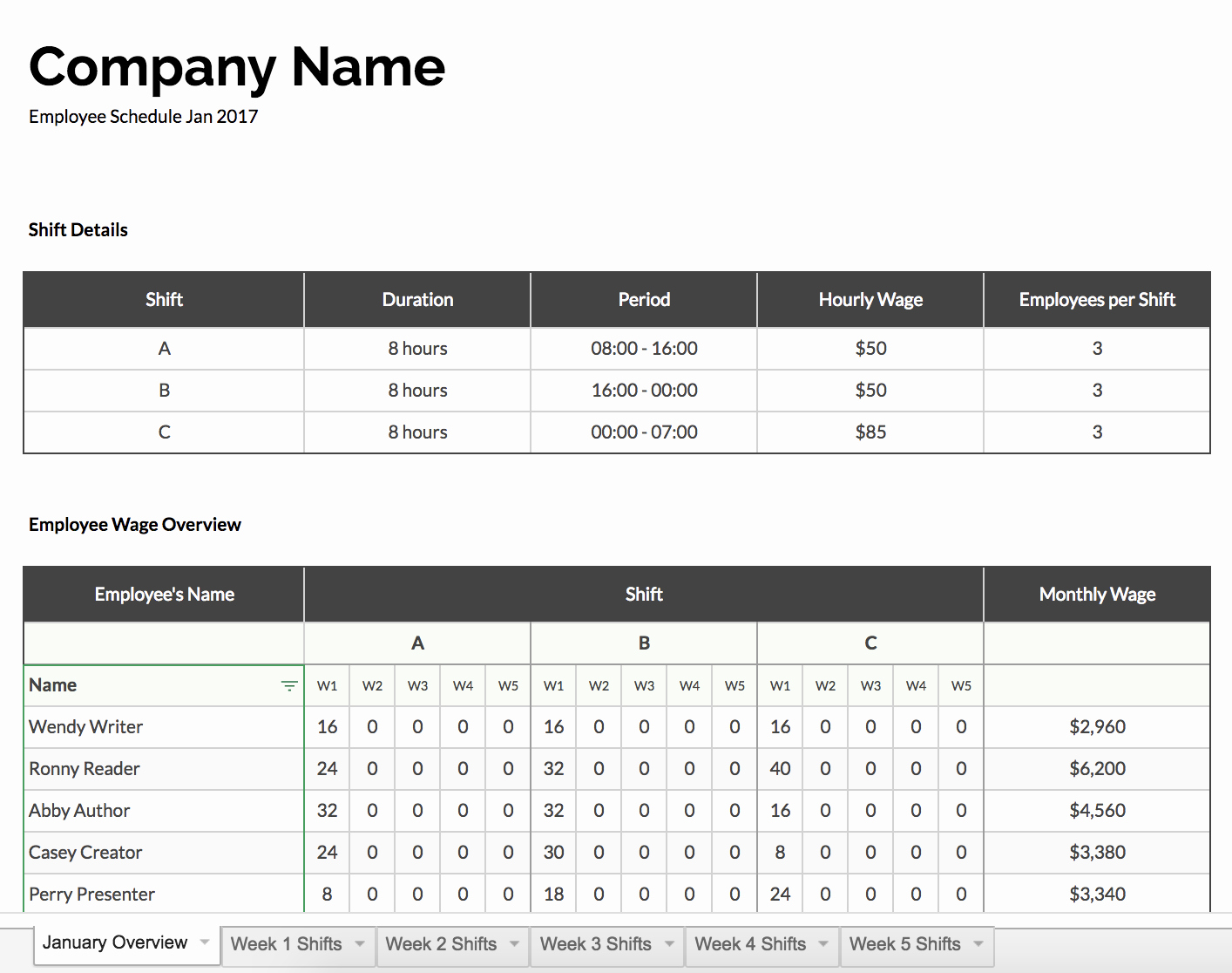 11 Of the Best Free Google Sheets Templates for 2019