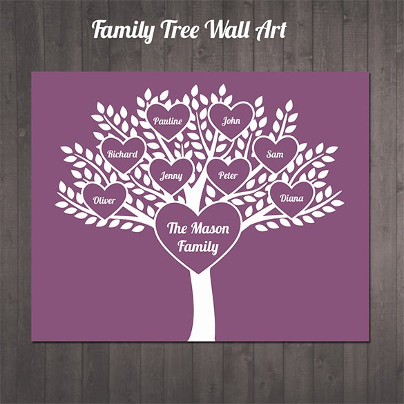 11 Popular Editable Family Tree Templates & Designs