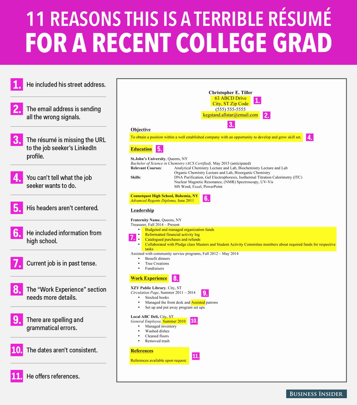 11 Reasons This is A Terrible Résumé for A Recent