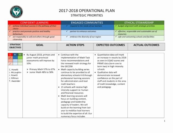 11 School Operational Plan Samples & Templates – Pdf