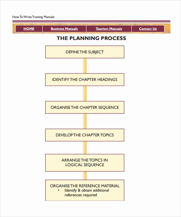 11 Training Manual Samples – Pdf