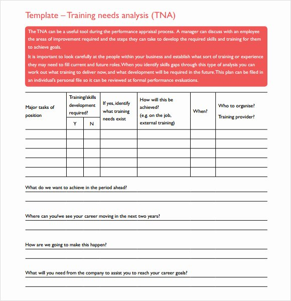 11 Training Needs assessment Samples