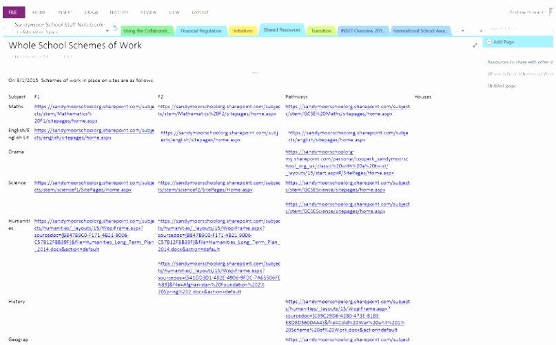 12 Enote Project Management Templates Eyxtr