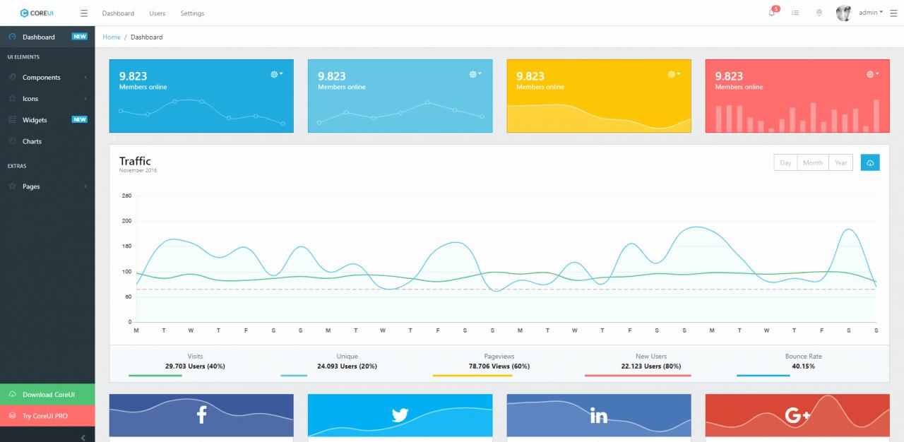 12 Free & Premium Vuejs Admin Templates Built with Bootstrap