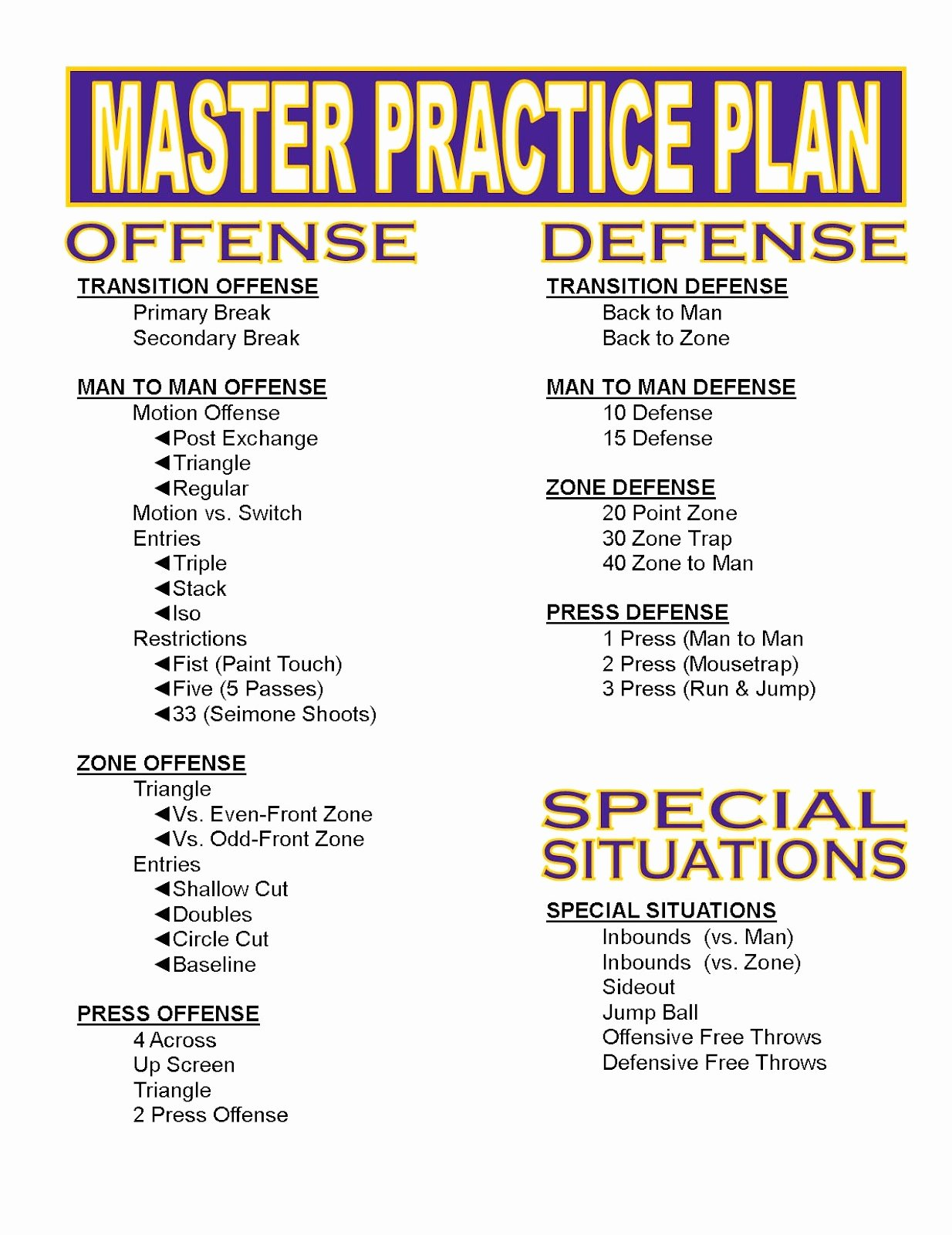 12 Of Youth Football Practice Plan Template