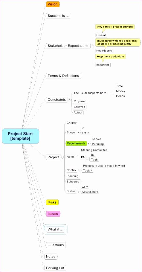 12 Process Mapping Template Excel Exceltemplates