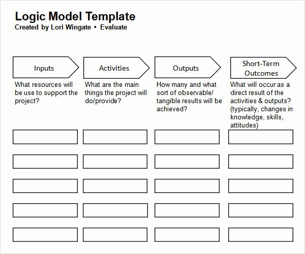 12 Sample Logic Models