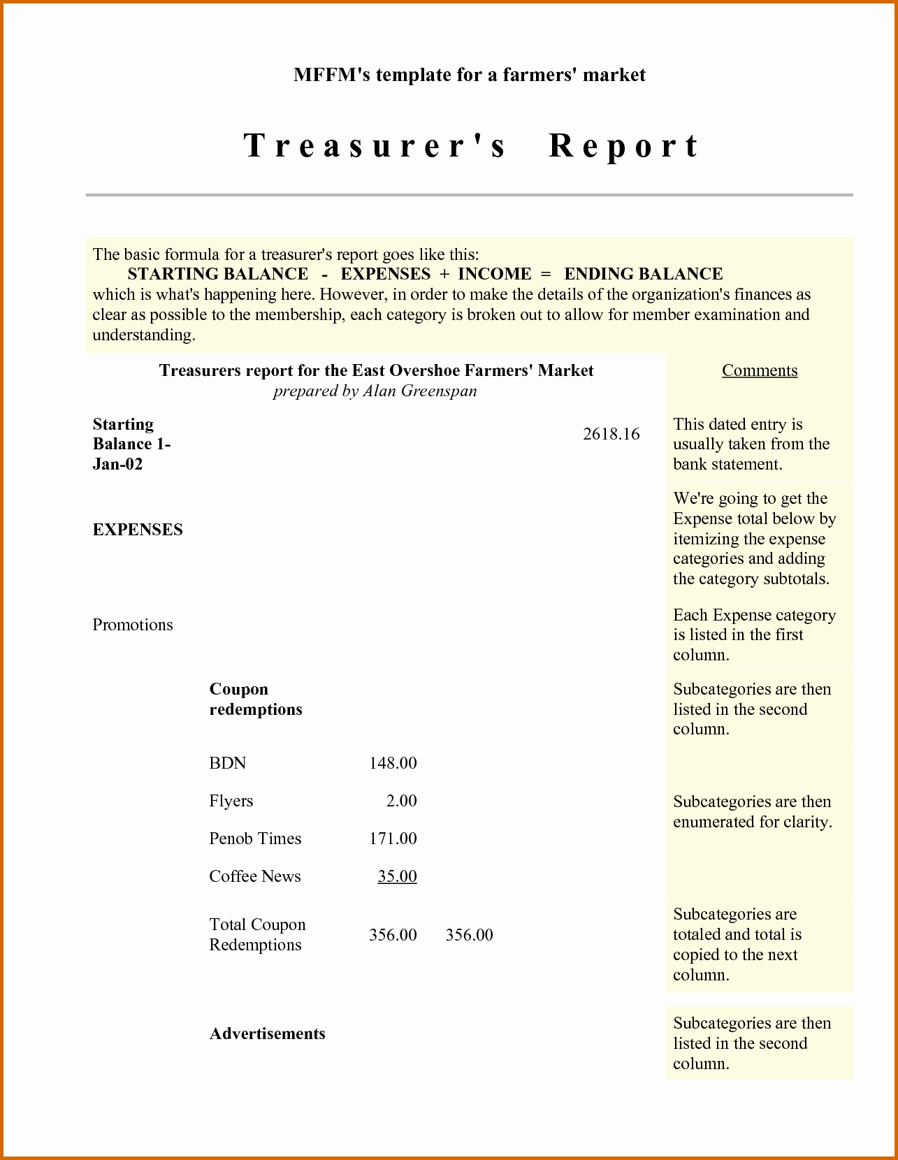12 Sample Treasurer's Report for Non Profit