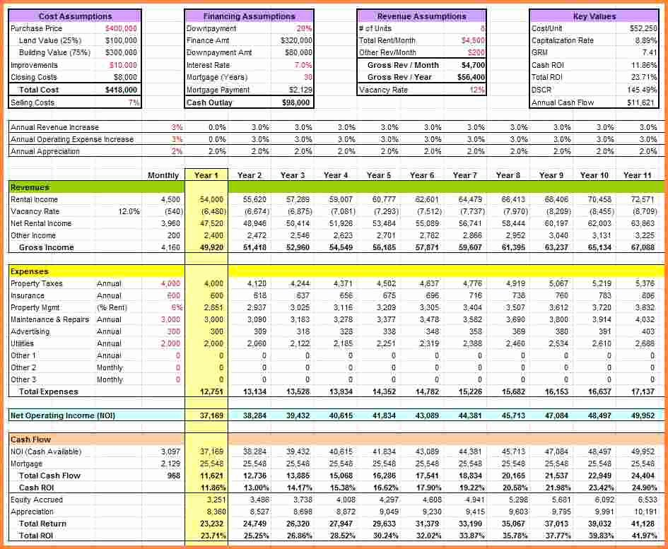13 Real Estate Agent Expenses Spreadsheet