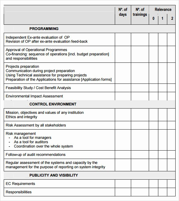 14 Sample Training Needs assessment Templates – Pdf Word