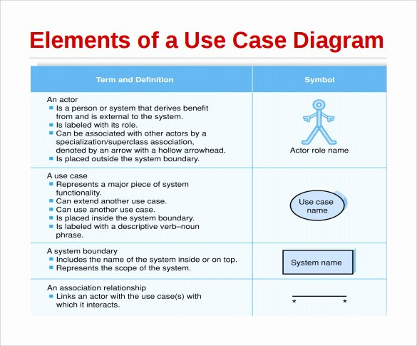 14 Sample Use Case Diagrams
