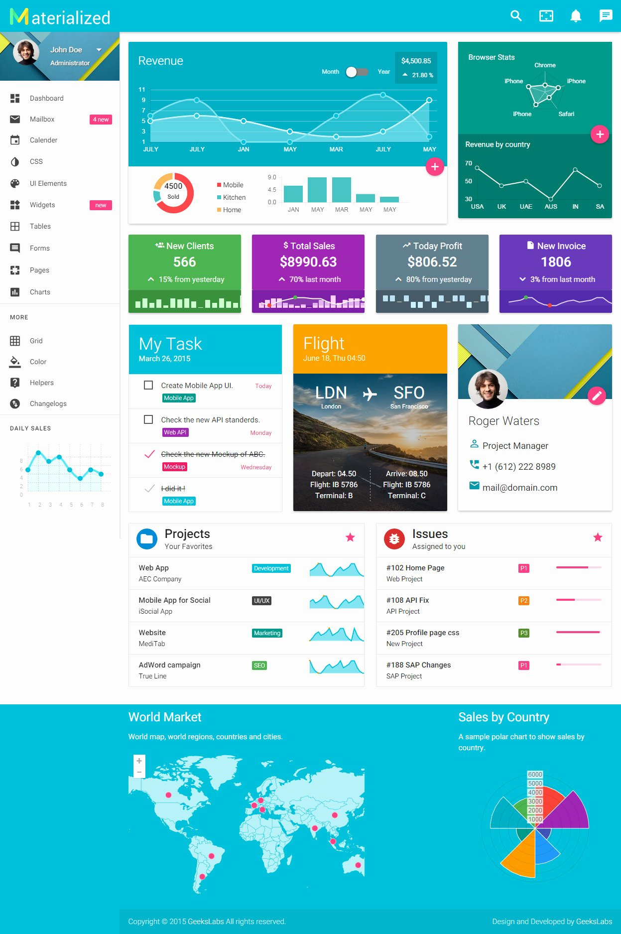 15 Best Material Design Dashboard Templates 2018