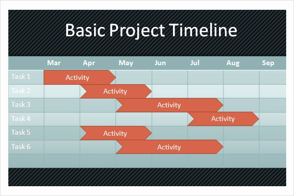 15 Sample Project Timeline Templates to Download