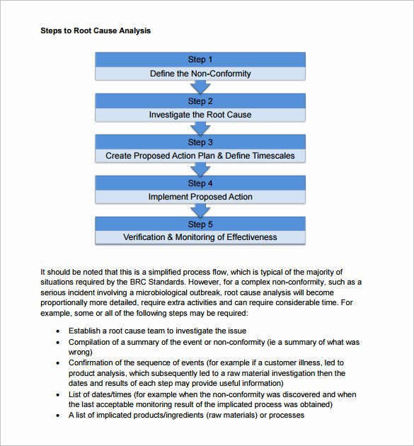 16 Analysis Templates Doc Pdf Excel