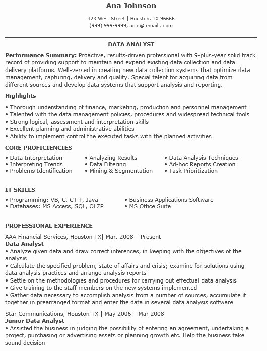16 Free Sample Data Analyst Resumes Best Resumes 2018