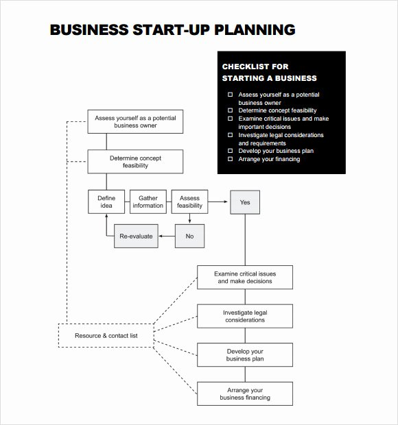16 Sample Startup Business Plan Templates