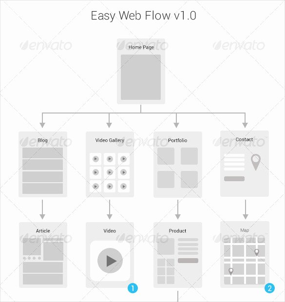 16 Site Map Templates Pdf Excel