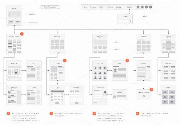 16 Site Map Templates Pdf Excel