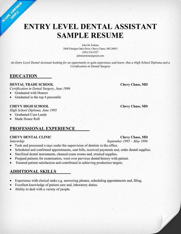 17 Best Images About Resume Help On Pinterest