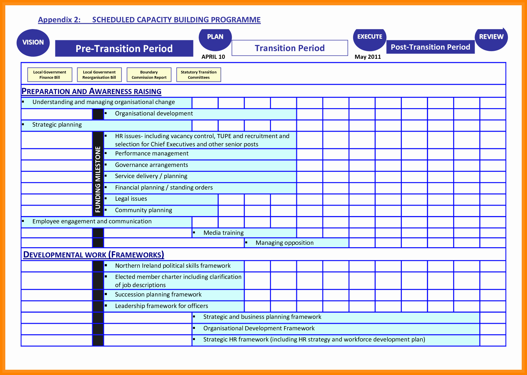 17 Employee Transition Plan Template