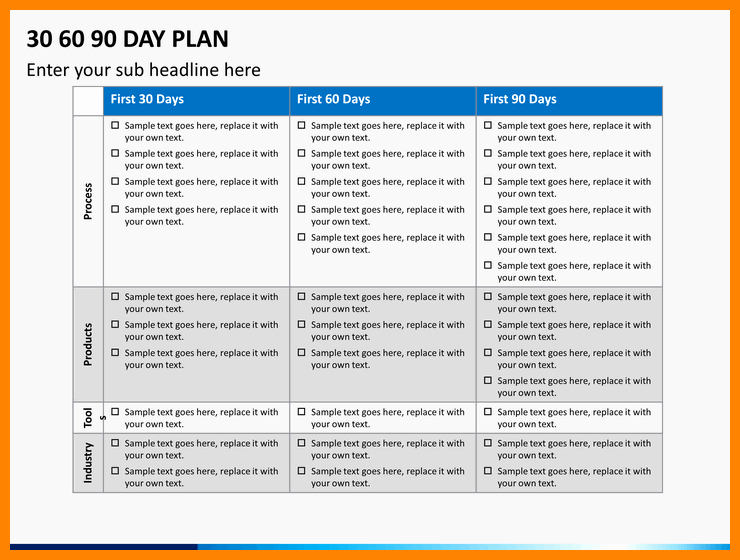 18 30 60 90 Day Plan Template Word