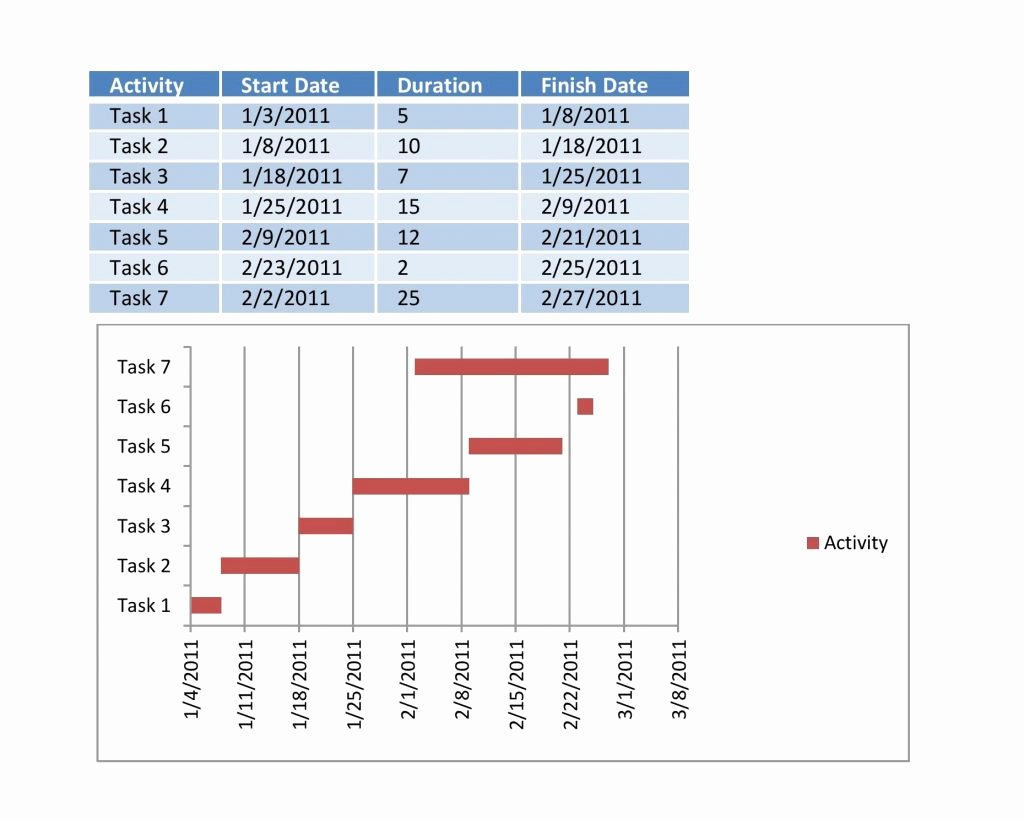 18 Best Free Gantt Chart Template Fully Customizable In Excel