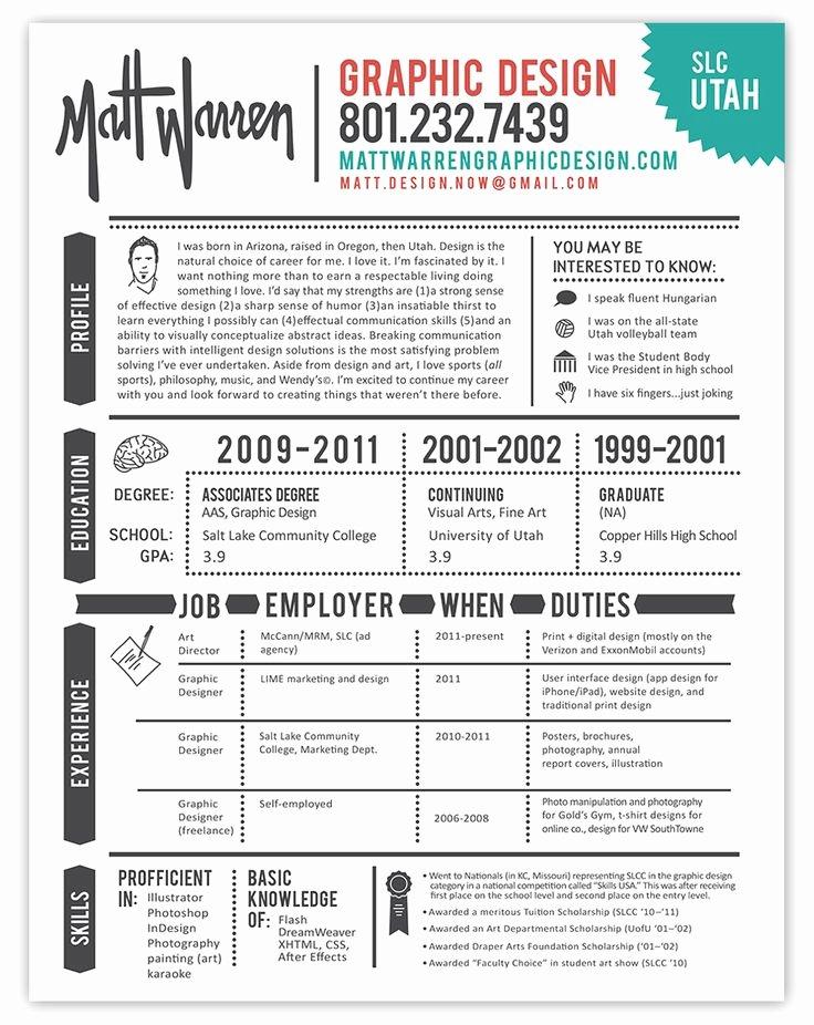 190 Best Resume Design & Layouts Images On Pinterest