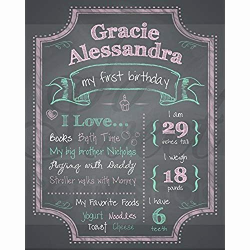 1st Birthday Chalkboard Amazon