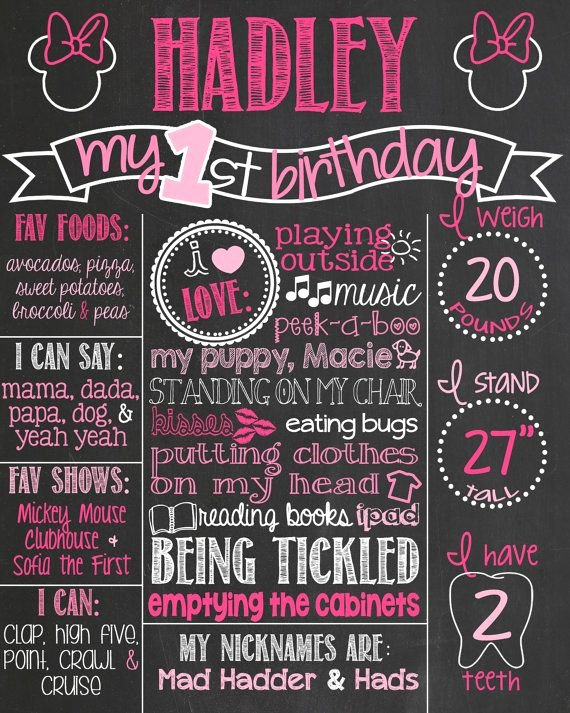 1st Birthday Chalkboard Poster Happy Birthday Wishes