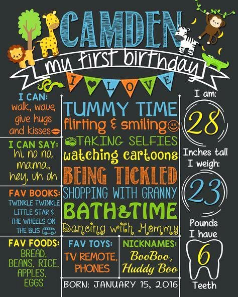 1st Birthday Chalkboard Poster Template First Birthday