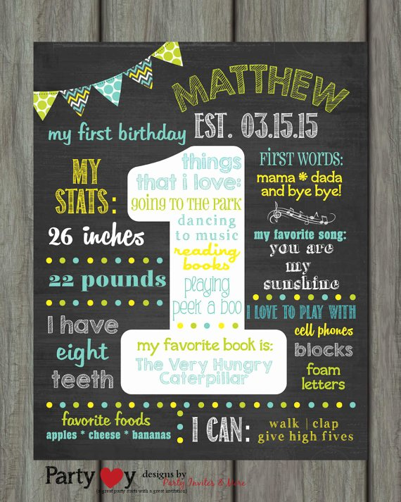 1st Birthday Chalkboard Poster Template Items Similar to