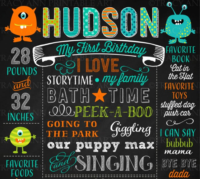 1st Birthday Chalkboard Poster Template Templates