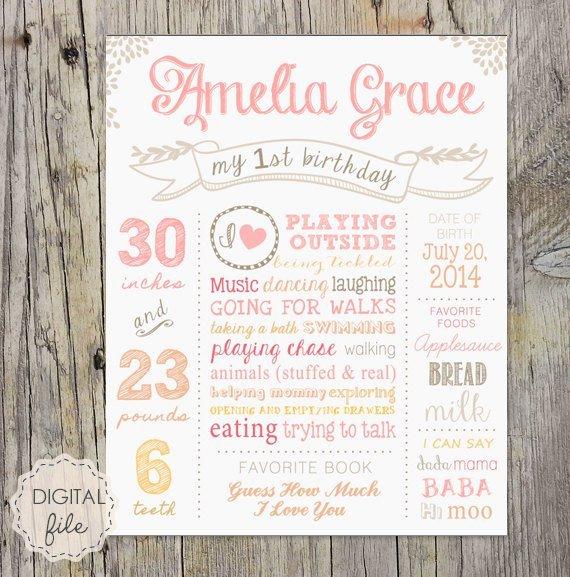 1st Birthday Chalkboard Printable Poster White Pink soft