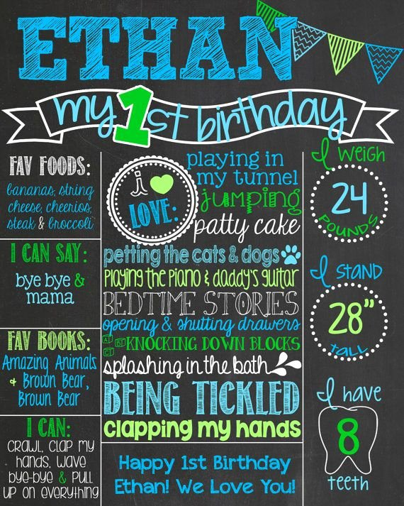 1st Birthday Chalkboard Sign Template Free – Best Happy