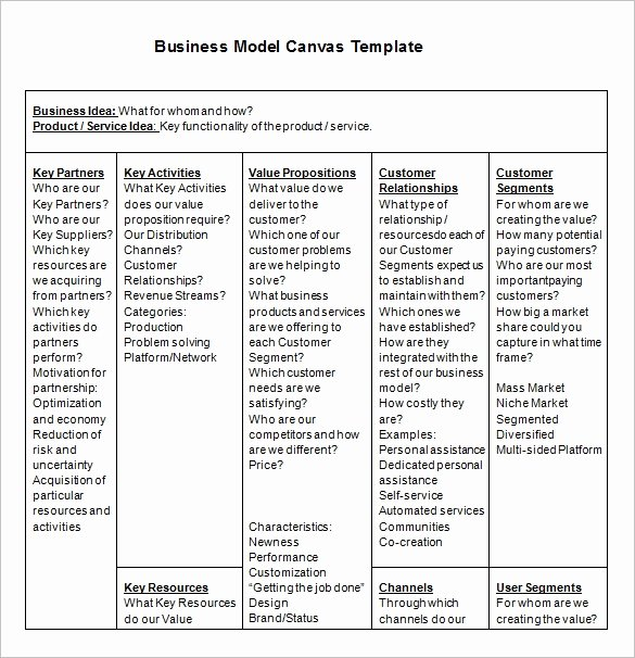 20 Business Model Canvas Template Pdf Doc Ppt