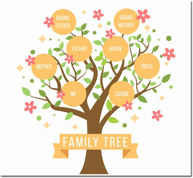 20 Family Tree Templates & Chart Layouts
