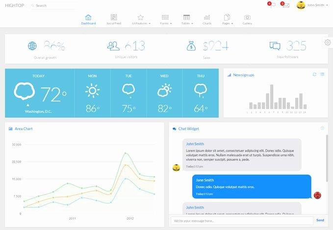 20 Free & Premium Bootstrap Admin Dashboard Templates Envato