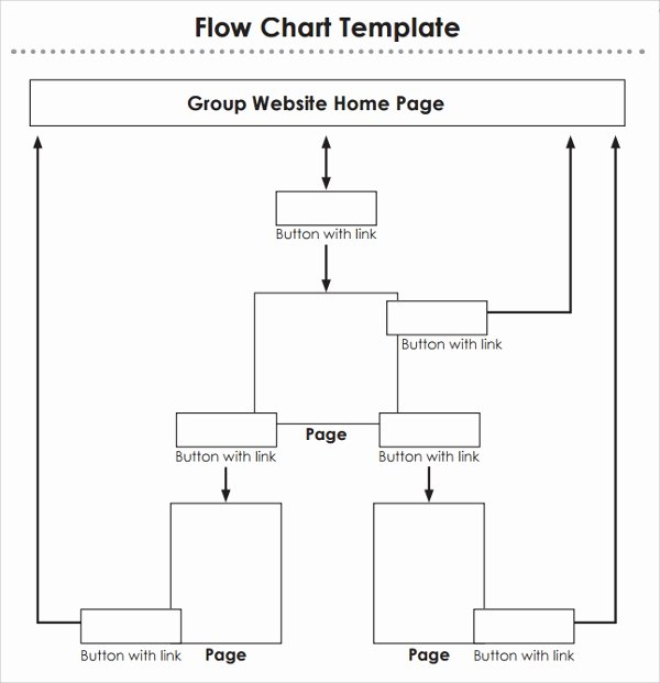 20 Sample Flow Chart Templates