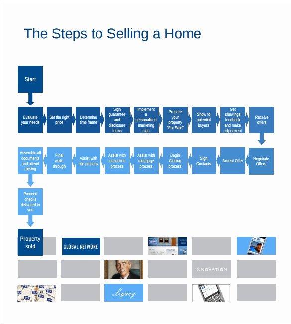 20 Sample Marketing Proposal Templates