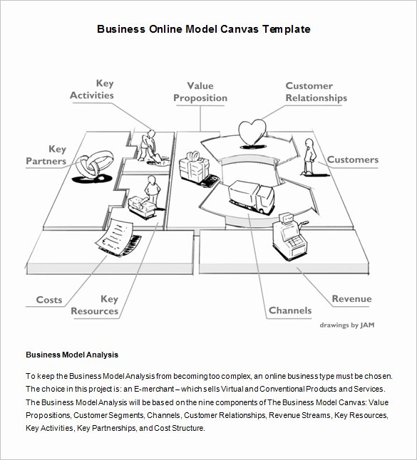 23 Business Model Canvas Examples Free Jpg Pdf