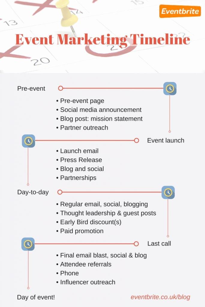 25 Best Ideas About event Marketing On Pinterest