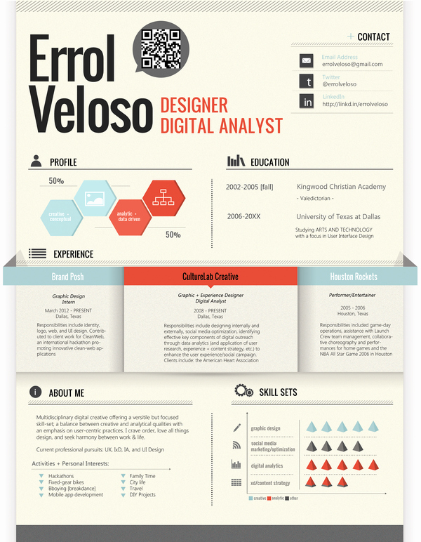 25 Great High Quality and Modern Examples Creative Cv